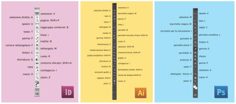 barra-herramientas-illustrator-photoshop-indesign