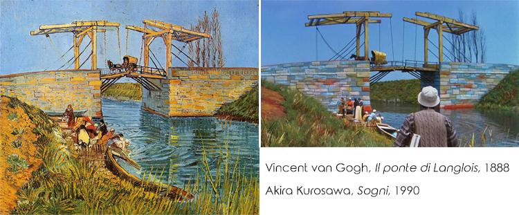 Kurosawa van Gogh