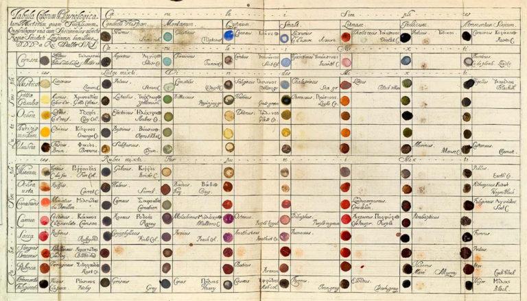 historia del color
