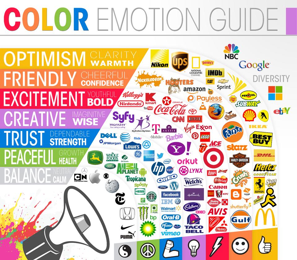 Créer votre logo de toute pièce ? Utilisez Canva ! - Stampaprint Blog FR